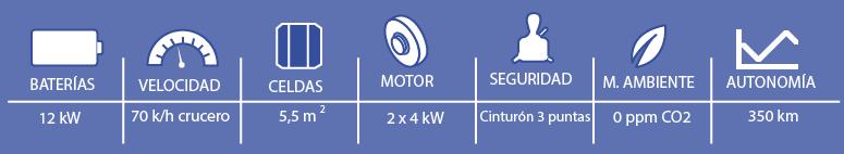 Características de Eolian 4 - Auto Solar