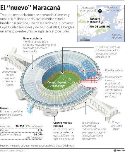 Estadio_Maracana5